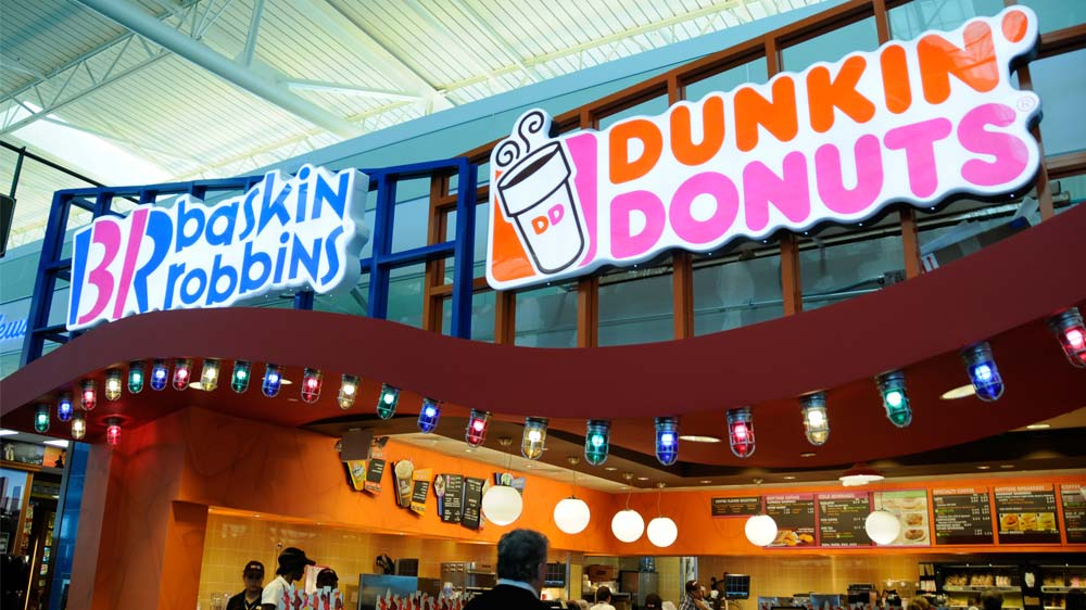 Dunkin Donuts Sale Proportion