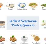 22 Best Vegetarian Protein Sources