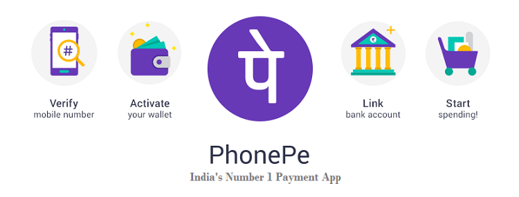 Phonepe Wallet- best mobile wallet in India