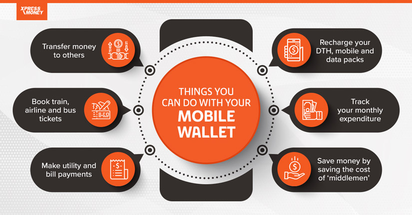 What you can do with mobile wallets